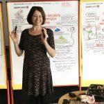 PROQUA5_kl, Kultur macht stark, Kooperationen, Bildung, Qualitätsentwicklung, LKJ, Kooperationen, Bündnis für Bildung, kulturelle Jugendbildung, Anja Weiss, Graphic Recording, Workshops, live zeichnen, Hannover, Zeichenagentur