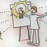 PROQUA9_kl, Kultur macht stark, Kooperationen, Bildung, Qualitätsentwicklung, LKJ, Kooperationen, Bündnis für Bildung, kulturelle Jugendbildung, Anja Weiss, Graphic Recording, Workshops, live zeichnen, Hannover, Zeichenagentur