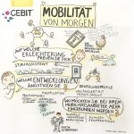 Tag1Bild1_kl, CEBIT 2018, Digitalisierung, ADAC, Messe AG, Mobilität, Diskussion, zeichnen, Anja Weiss, Hannover, analog, European Business Festival for Innovation and digitalisation