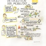 Tag2Bild1_kl, CEBIT 2018, Digitalisierung, ADAC, Messe AG, Mobilität, Diskussion, zeichnen, Anja Weiss, Hannover, analog, European Business Festival for Innovation and digitalisation