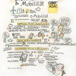 Tag3Bild2_kl, CEBIT 2018, Digitalisierung, ADAC, Messe AG, Mobilität, Diskussion, zeichnen, Anja Weiss, Hannover, analog, European Business Festival for Innovation and digitalisation