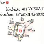 verdiSPK18_Forum1_kl, Graphic Recording, Personalrat Sparkasse, Verdi, Vollversammlung, zeichnen, Foren, visualisieren, Teilnehmer, zeichnen, Hannover, Anja Weiss