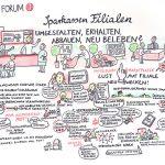 verdiSPK18_Forum3_final_kl, Graphic Recording, Personalrat Sparkasse, Verdi, Vollversammlung, zeichnen, Foren, visualisieren, Teilnehmer, zeichnen, Hannover, Anja Weiss