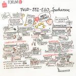 verdiSPK18_Forum4_final_kl, Graphic Recording, Personalrat Sparkasse, Verdi, Vollversammlung, zeichnen, Foren, visualisieren, Teilnehmer, zeichnen, Hannover, Anja Weiss