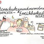 verdiSPK18_Forum5_1_kl, Graphic Recording, Personalrat Sparkasse, Verdi, Vollversammlung, zeichnen, Foren, visualisieren, Teilnehmer, zeichnen, Hannover, Anja Weiss