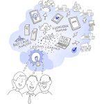 Conti_Illu_kl, Illustration, Anja Weiss, zeichnen, Hannover, Unternehmensbilder, Strategiebilder, Visualisierungen, Graphic Recording