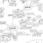 vwn 1_kl, Illustration, Anja Weiss, zeichnen, Hannover, Unternehmensbilder, Strategiebilder, Visualisierungen, Graphic Recording