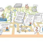 apd16_Labyrint_kl, Anja Weiss, Illustration, Altenpflege, Demenz-WG, APD, Gelsenkirchen, zeichnen
