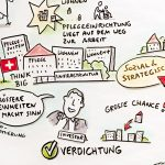 CareInvest3_Ausschnitt_kl, Graphic Recording, Anja Weiss, Visualisierung, Konferenz, Pflegeimmobilien