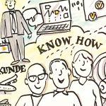 MTU1_kl, Illustration, Graphic Recording, Visualisierung, Führungsgrundsätze, Leitbild, Strategie, Anja Weiss, Hannover, zeichnen, Visualisierung