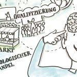 MTU3_kl, Illustration, Graphic Recording, Visualisierung, Führungsgrundsätze, Leitbild, Strategie, Anja Weiss, Hannover, zeichnen, Visualisierung