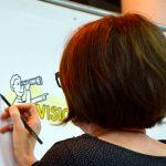 Sart2_kl, strategie, GraphicRecording, Visualisierung, Anja Weiss
