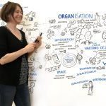 Region Hannover, Graphic Recording, Employer Branding, Anja Weiss, zeichnen, visualisieren, Graphic wall, Bild