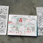 Madsack_Ideation2.2_kl, Madsack Hannover, Ideation, Graphic Recording, Sketchnote, Führungskräftetagung, Führungskräfte, zeichnen, Ideen, Visualisierung, Hamburg Media School, Anja Weiss