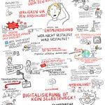 Digitale_Dominanz_kl, Sketchnote, zeichnen, life, Vortrag, Leibniz Universität Hannover, Digitalisierung, Anja Weiss