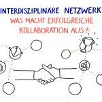 SozInnovation_WSMotivNetzwerke_kl, soziale Innovation, Niedersachsen, Graphic Recording, zeichnen, Europa, Digitalisierung, Demografie, Daseinsvorsorge, Hannover, Workshop Netzwerke
