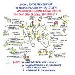 Soziale_Innovation2_kl, soziale Innovation, Niedersachsen, Graphic Recording, zeichnen, Europa, Digitalisierung, Demografie, Daseinsvorsorge, Hannover, Workshop Entrepreneuship