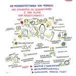 Soziale_Innovation7_kl, soziale Innovation, Niedersachsen, Graphic Recording, zeichnen, Europa, Digitalisierung, Demografie, Daseinsvorsorge, Hannover, Workshop Generation z