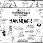 Stadtteil, Hannover, Kultur, Illustration, Graphic Recording, Sketchnotes, Anja Weiss, zeichnen, Plakat